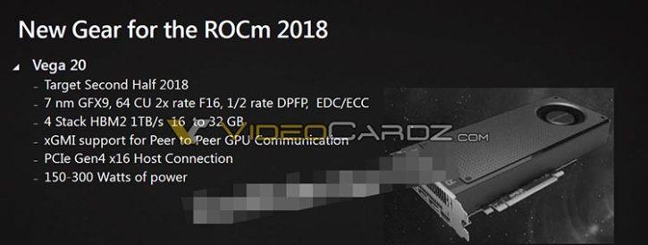 AMD Vega 20 specs