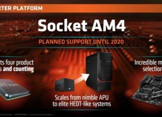 AMD socket AM4 2020