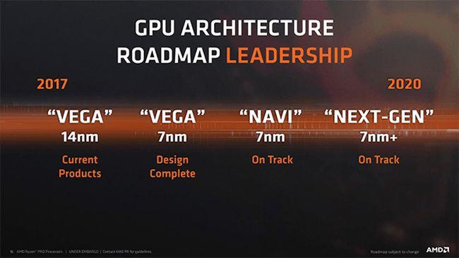 AMD roadmap GPU 7 nm