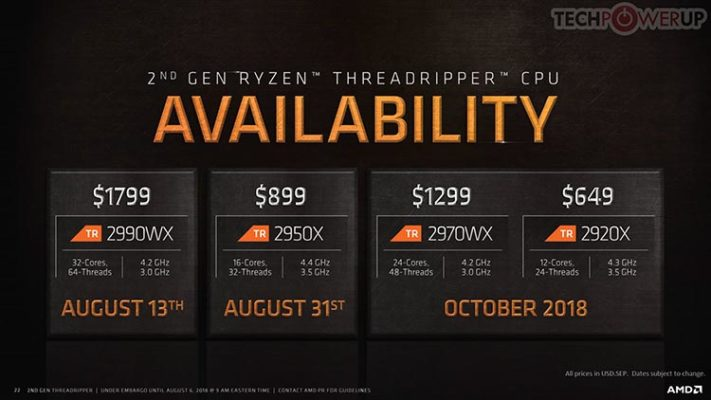 AMD Threadripper 2 prix et disponibilité