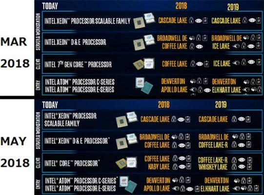 Intel Ice Lake 10 nm roadmap (1)