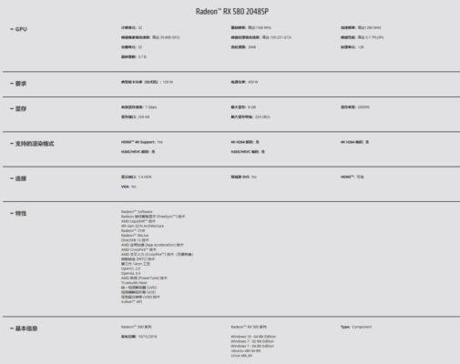AMD RX 580 2048SP