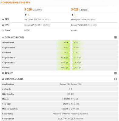 RX 590 Time Spy 4759 pts
