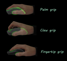 Positions-Mains-Palm-Claw-Fingertip-Grip