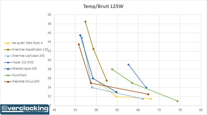 Test Enermax AquaFusion 120