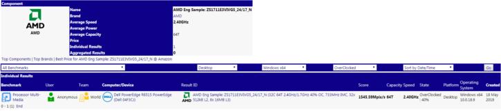 AMD Epyc Rome 32c 64t