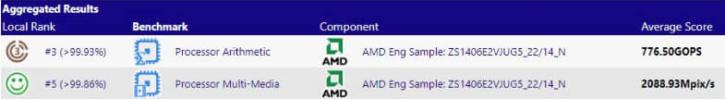AMD Epyc Rome 64c 128t