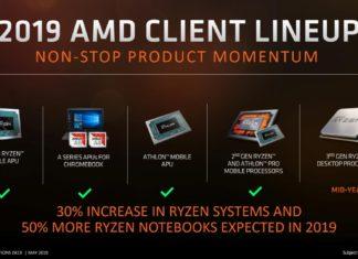 AMD Roadmap Mai 2019 - Threadripper
