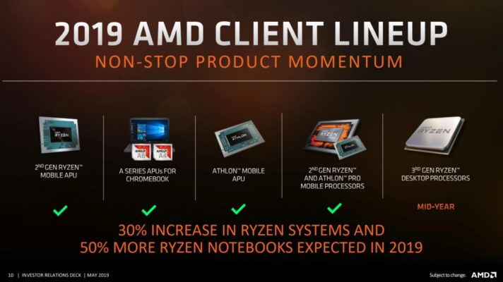 AMD Roadmap Mai 2019 - Threadripper