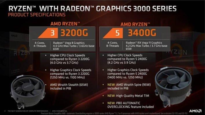 AMD Ryzen 3 3200G - Ryzen 5 3400G specs (1)