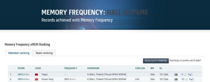 G.Skill Trident Z Royal 5886 MHz
