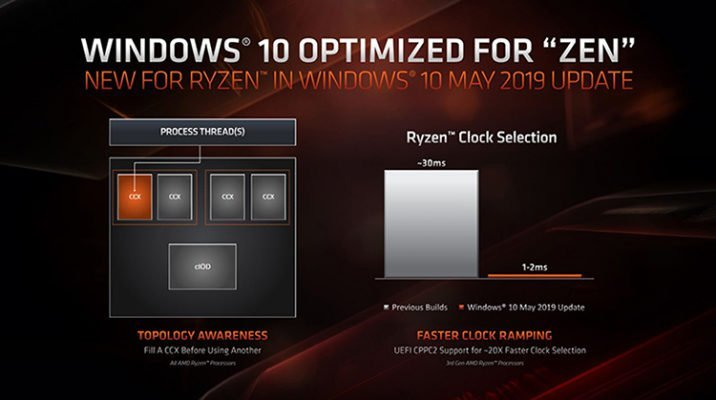 Windows 10 May Update Ryzen