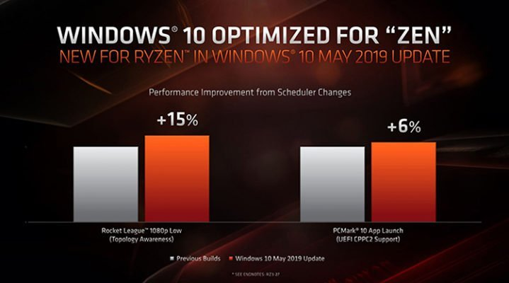 Windows 10 May Update Ryzen (2)
