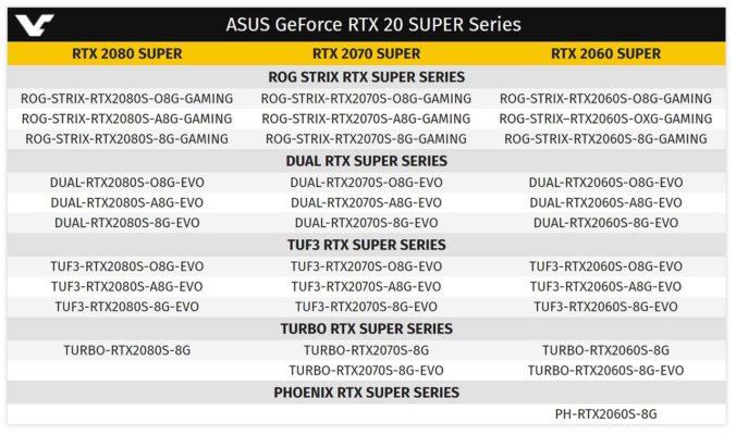 Asus RTX 2000 Super Custom