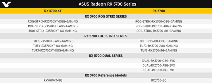 Asus RX 5700 series custom