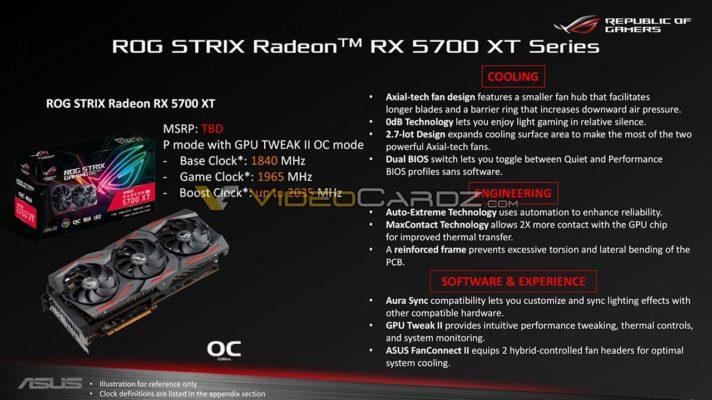 Asus RX 5700 XT Strix