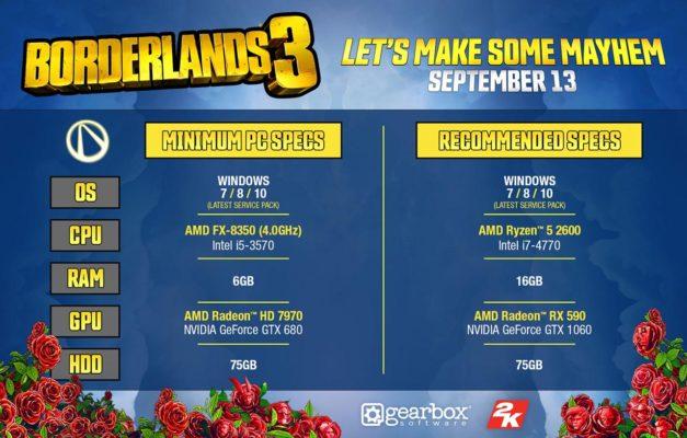 Borderlands 3 configs PC