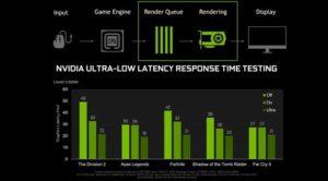GeForce 436.02 Ultra-Low Latency mode
