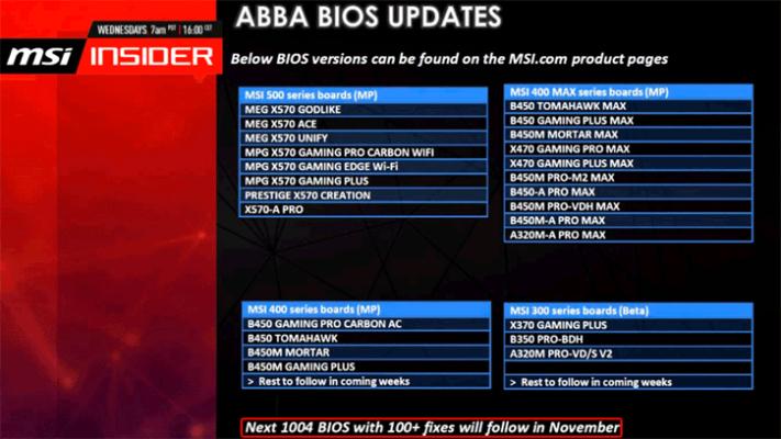 AMD AGESA 1.0.0.4