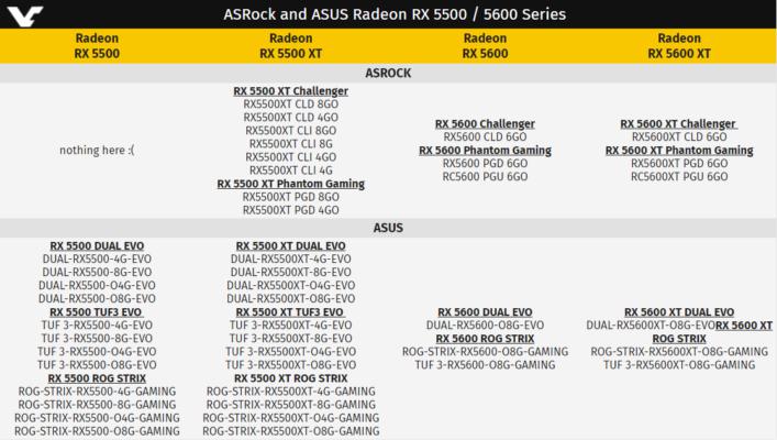 RX 5600 customs Asus et ASRock EEC