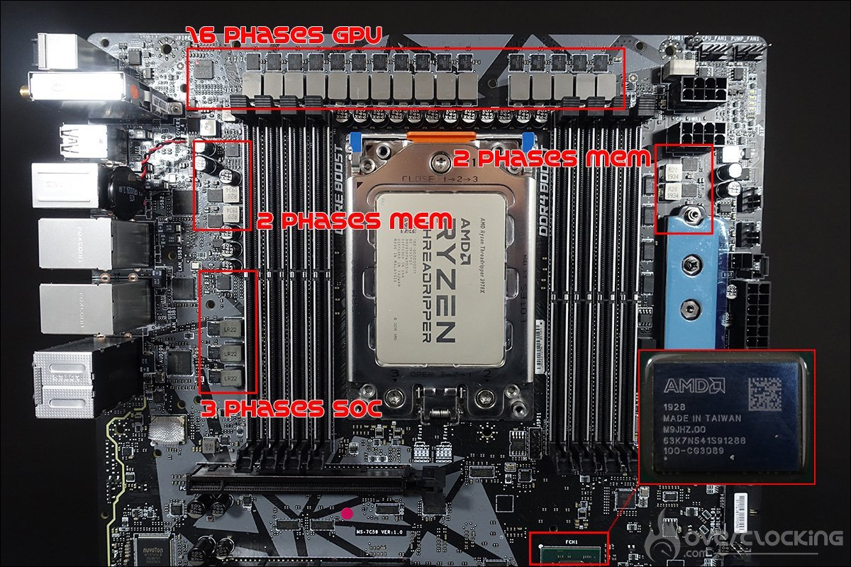 Le PCB de la MSI Creator RTX40
