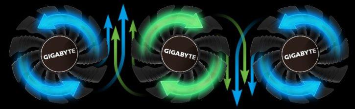 La technologie Alternate Spinning de Gigabyte