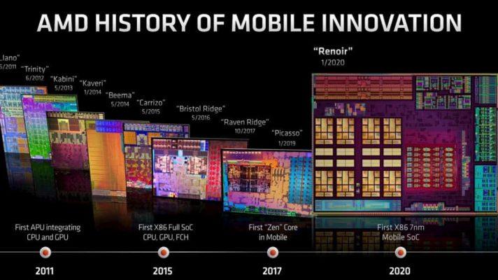 AMD Mobile history