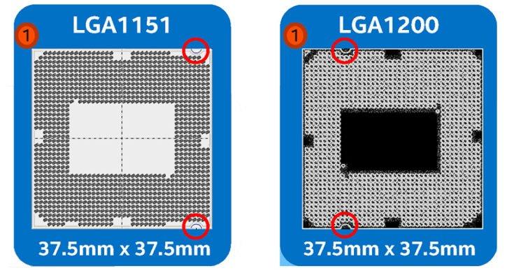 Le socket LGA-1200 du chipset Z490