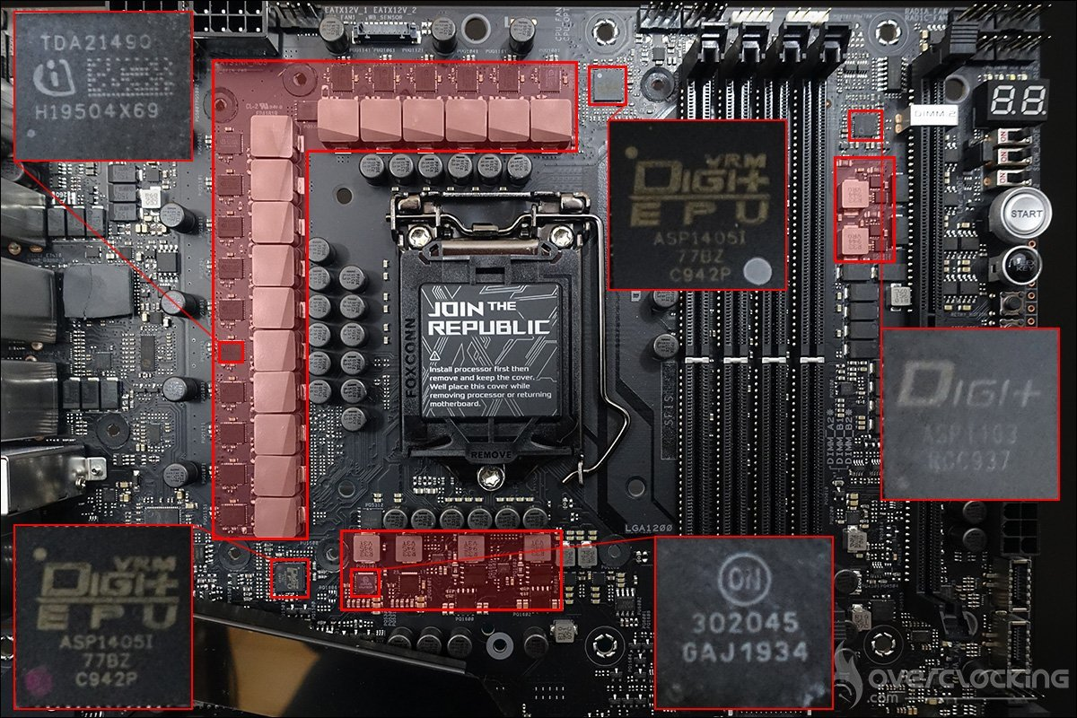 VRM Asus ROG Maximus XII Extreme Z490