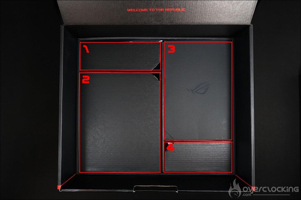 Le bundle de l'Asus ROG Maximus XII Extreme Z490