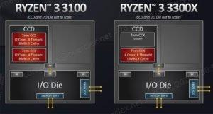 La conception des Ryzen 3100 et 3300X