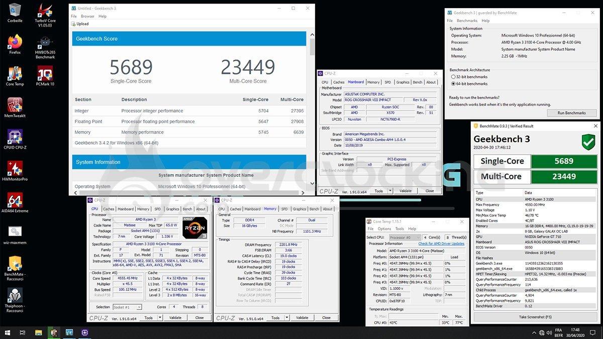 Ryzen 3100 en overclocking sur Geekbench 3