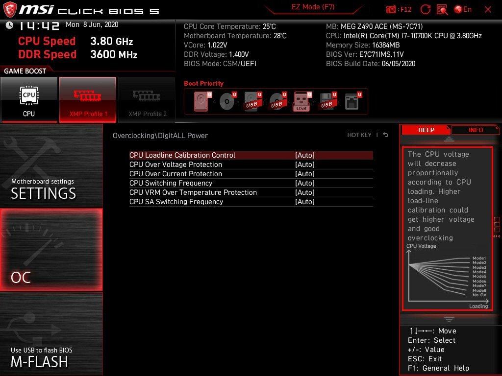 MSI CPU Loadline Calibration Control