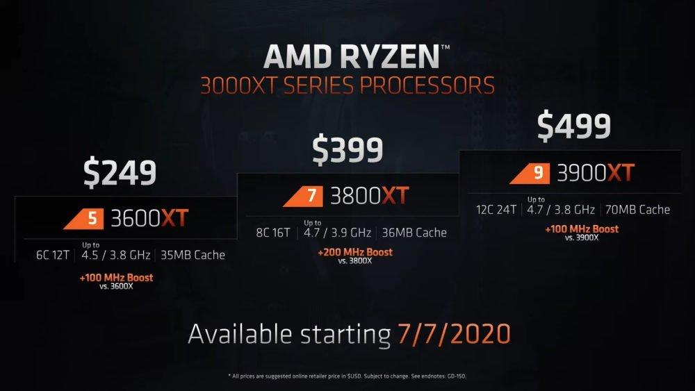 La gamme des Ryzen 3000 XT
