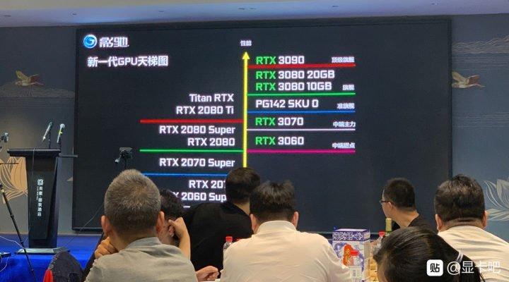 RTX 3060 et RTX 3080 20 Go