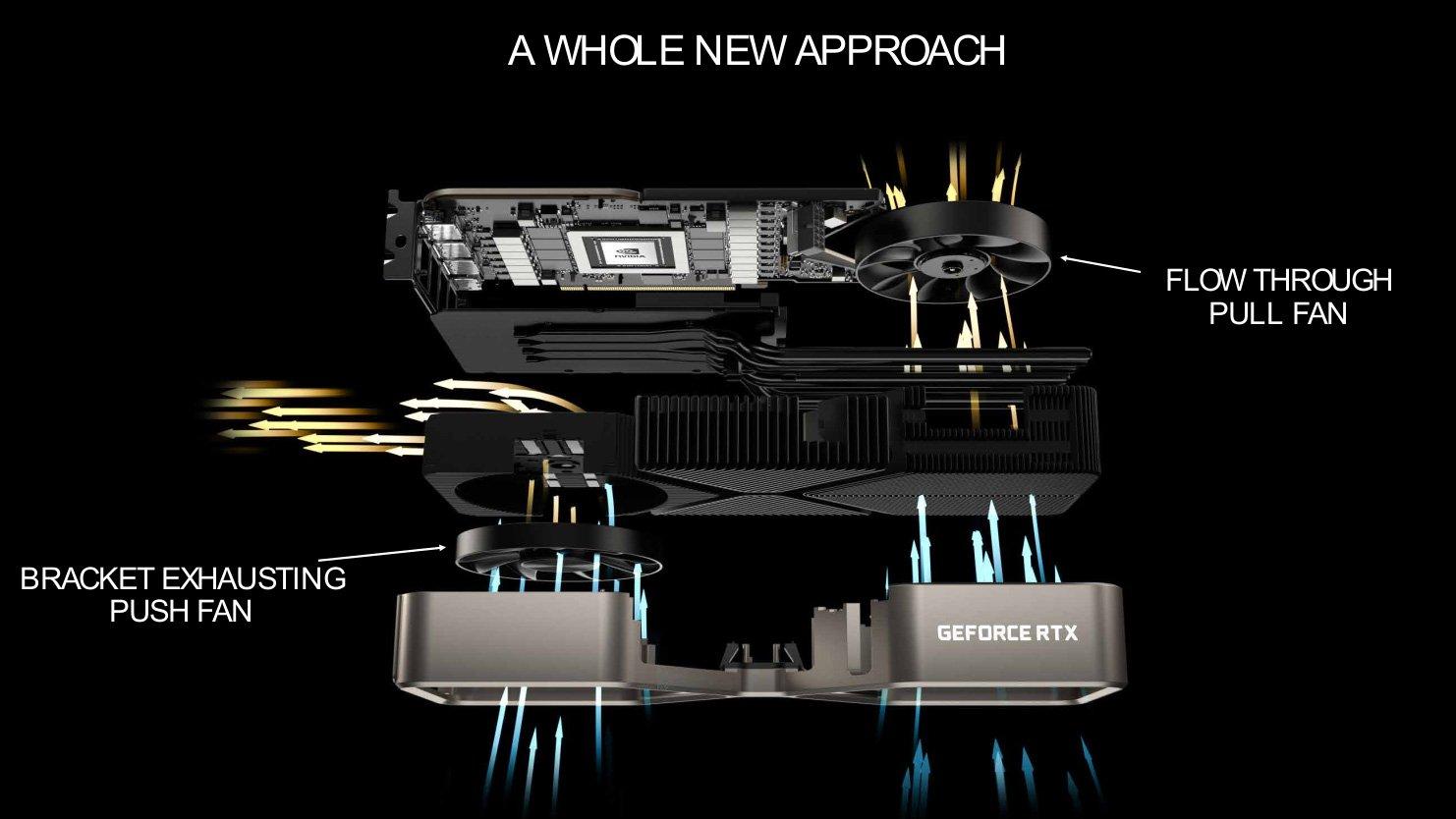 Dossier Nvidia Ampere RTX 3070, 3080 et 3090