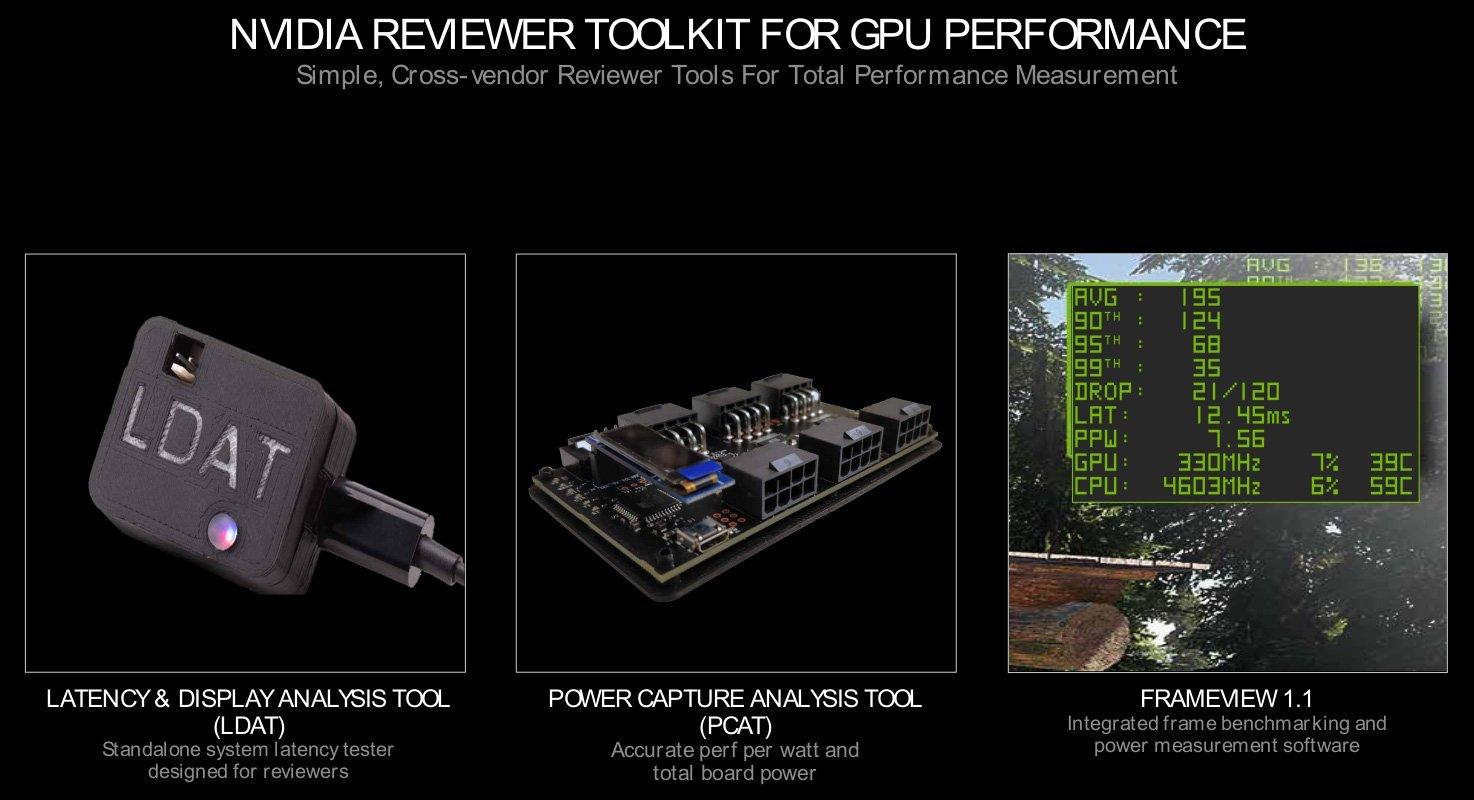Boite à outils de NVIDIA