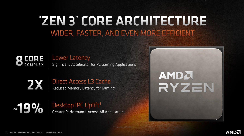 Architecture interne du Ryzen 5900X