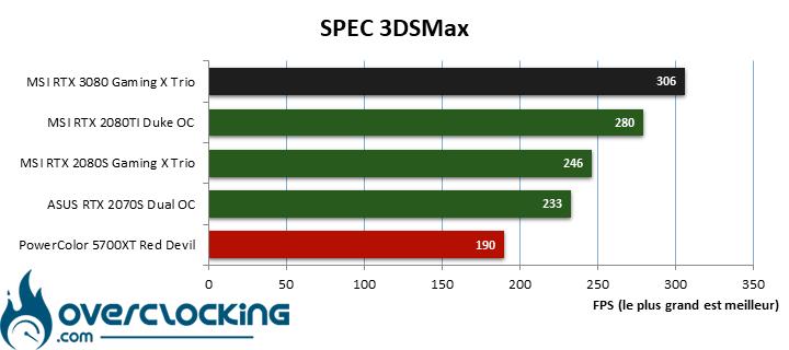 MSI RTX 3080 sous 3DSMax