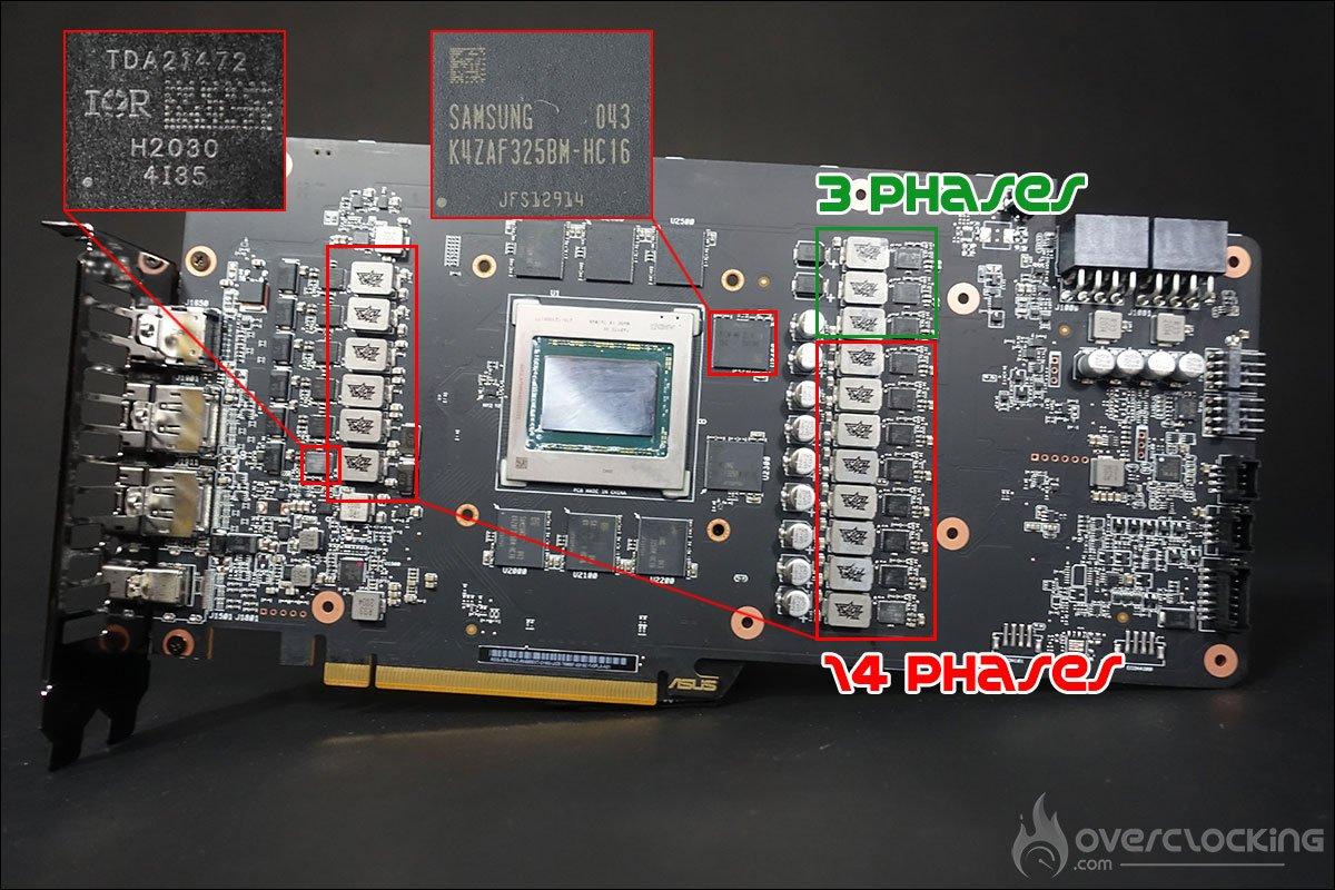 PCB Asus ROG RX 6800 XT LC Strix Gaming OC