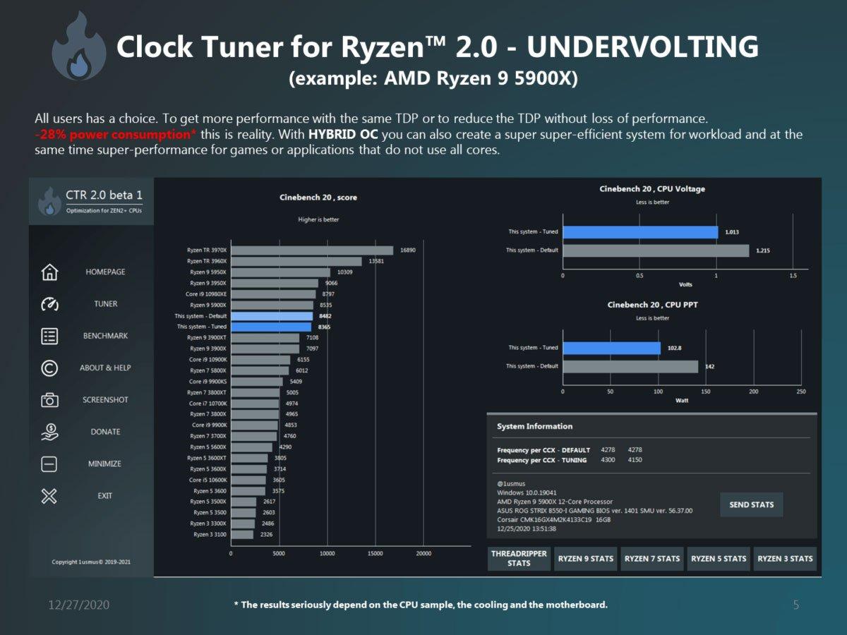 Clock Tuner passe en version 2.0