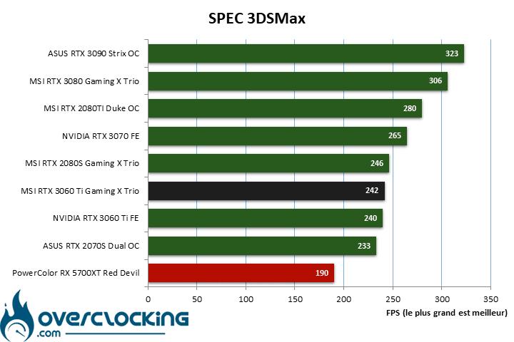 MSI RTX 3060 Ti Gaming X Trio sous 3DSMAX