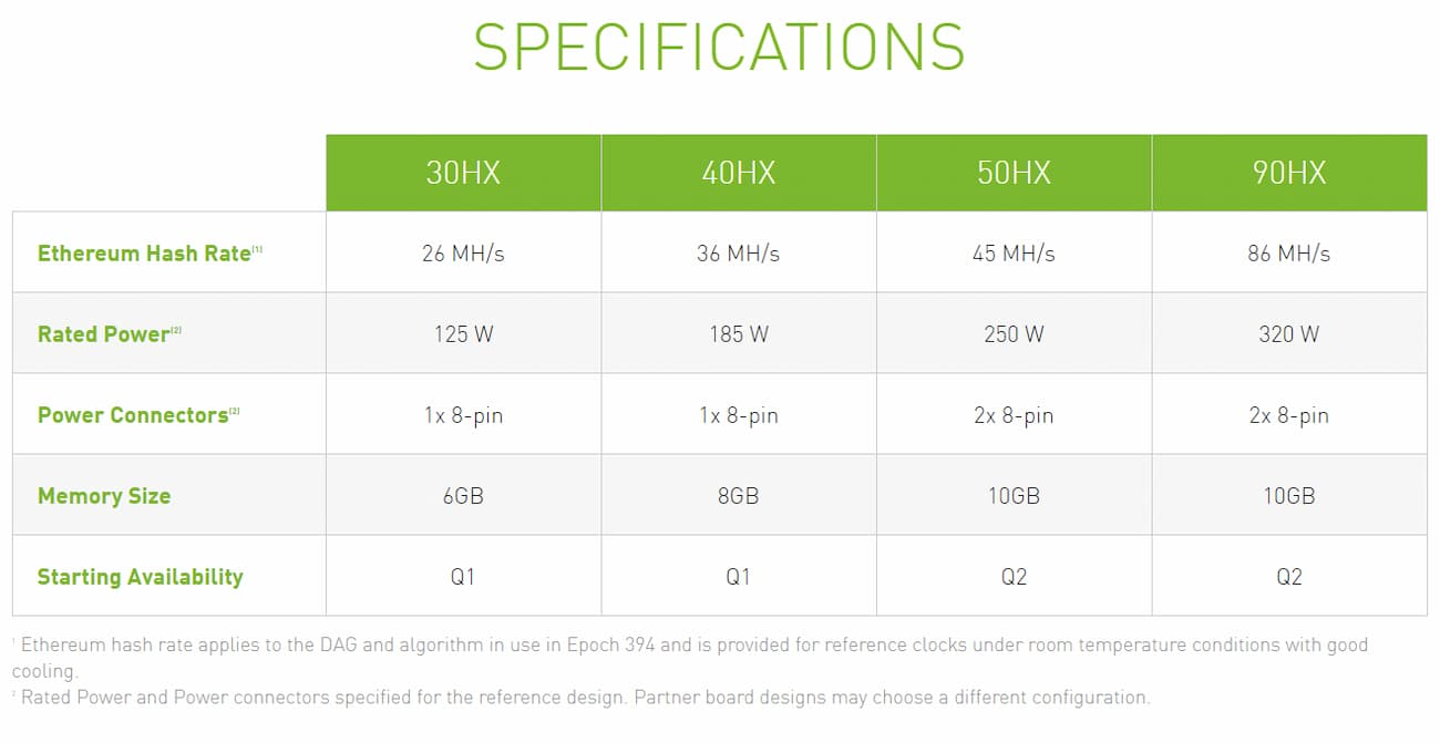Nvidia CMP HX