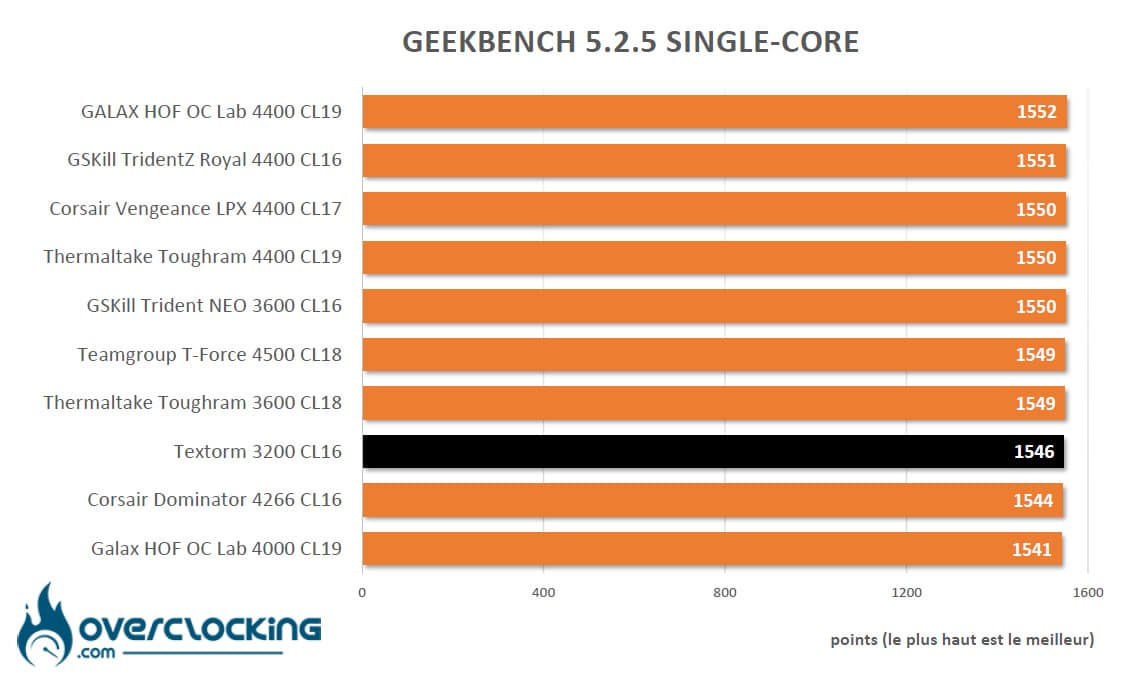 Textorm Geekbench 5.2.5