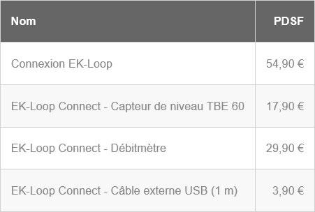 ek-loop-connect