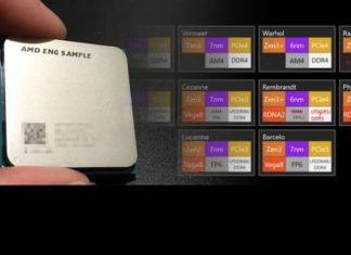 AMD 2022 Zen 5