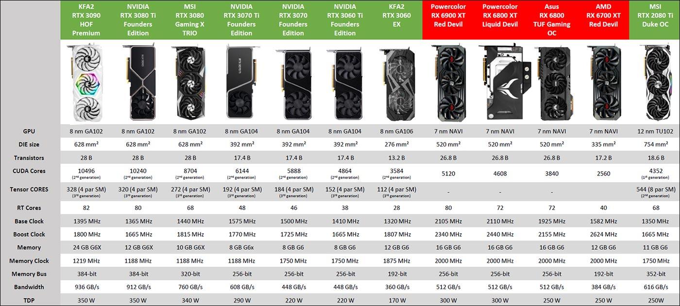 Tableau GPU