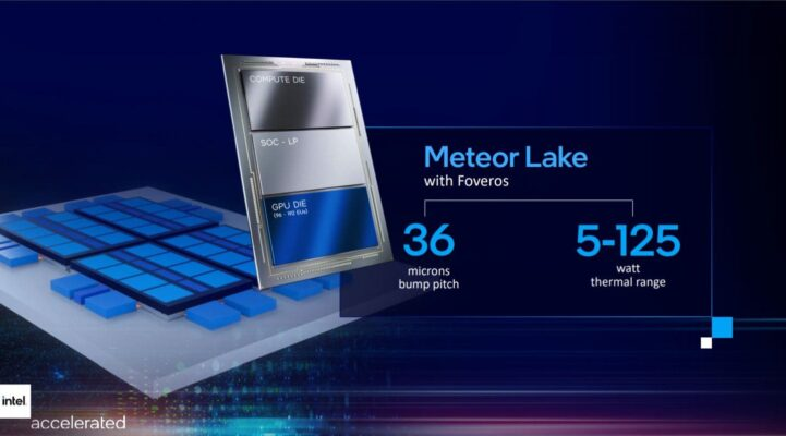 meteor lake accelerated