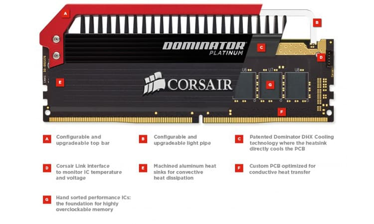 Corsair Dominator Platinum DHX DDR5