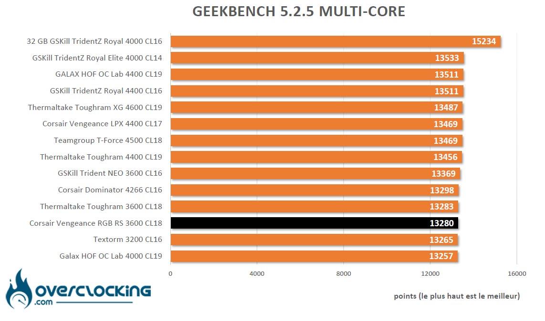 Geekbench 5 AMD Corsair Vengeance RGB RS